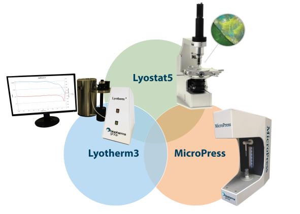 BPG-analytical-instruments-Lyostat-Lyotherm-Micropress-RSZ
